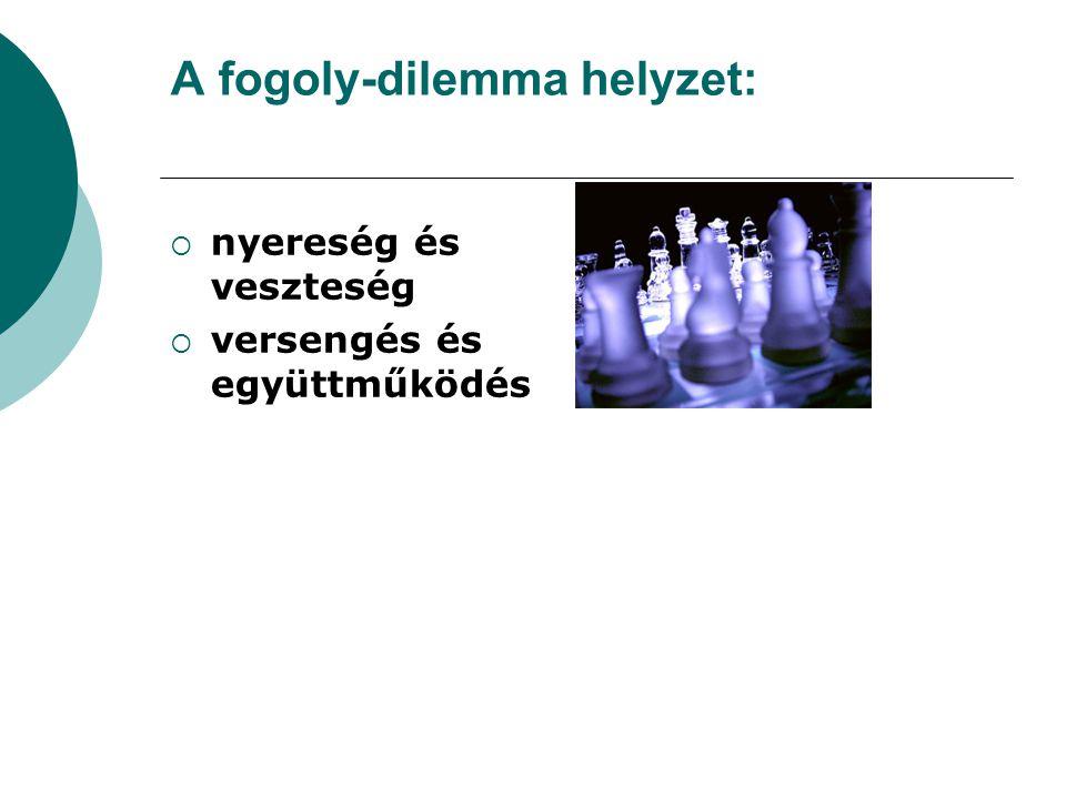 Játékelmélet  Neumann János –racionális játékmód  egy matematikai nyelv a stratégiai kapcsolatok és azok eredményeinek leírásához.  olyan gazdasági