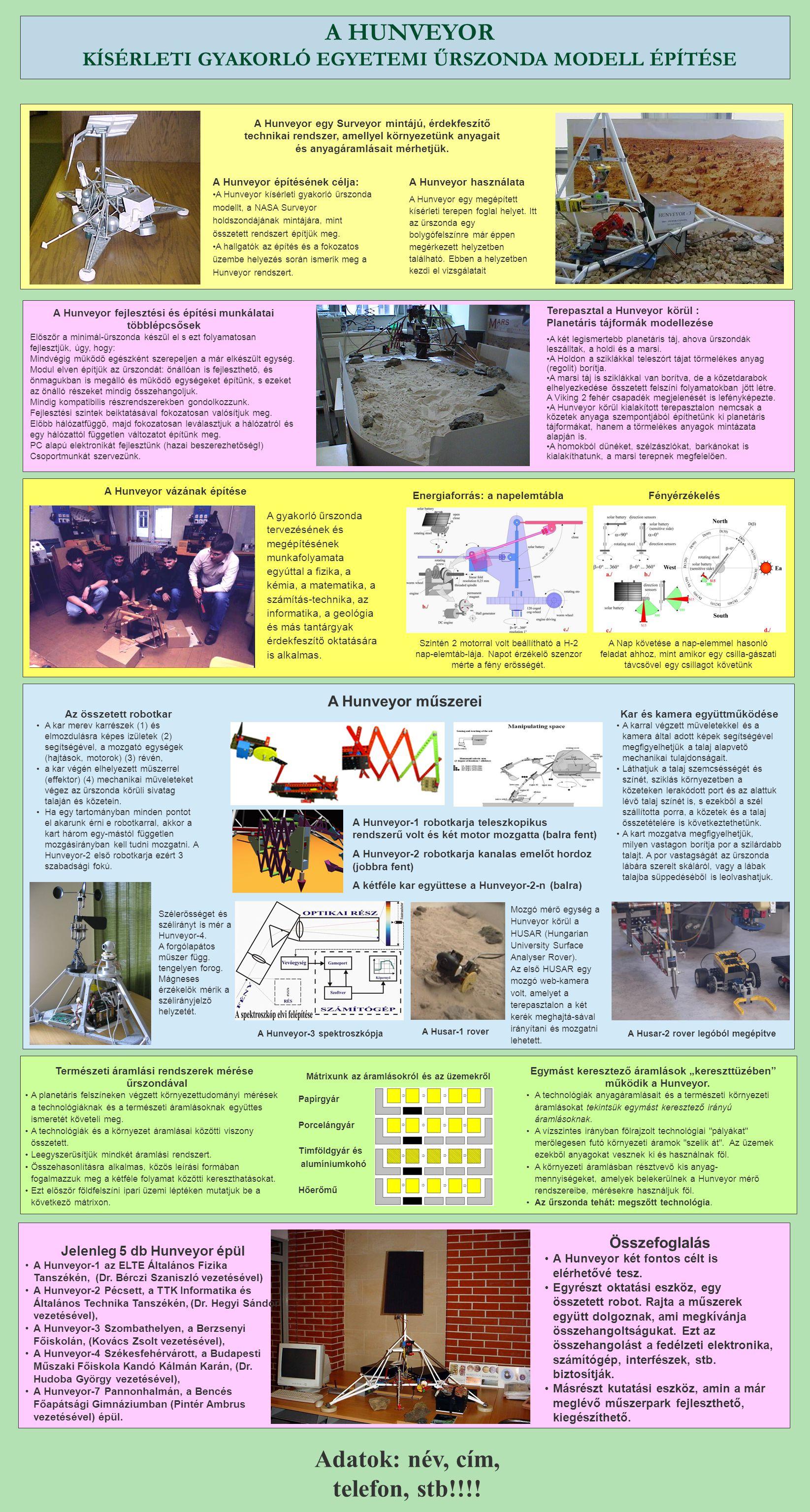 A HUNVEYOR KÍSÉRLETI GYAKORLÓ EGYETEMI ŰRSZONDA MODELL ÉPÍTÉSE A Hunveyor építésének célja: •A Hunveyor kísérleti gyakorló űrszonda modellt, a NASA Surveyor holdszondájának mintájára, mint összetett rendszert építjük meg.