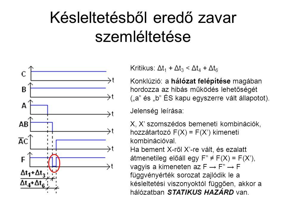 """Késleltetésből eredő zavar szemléltetése Kritikus: Δt 1 + Δt 3 < Δt 4 + Δt 6 Konklúzió: a hálózat felépítése magában hordozza az hibás működés lehetőségét (""""a és """"b ÉS kapu egyszerre vált állapotot)."""