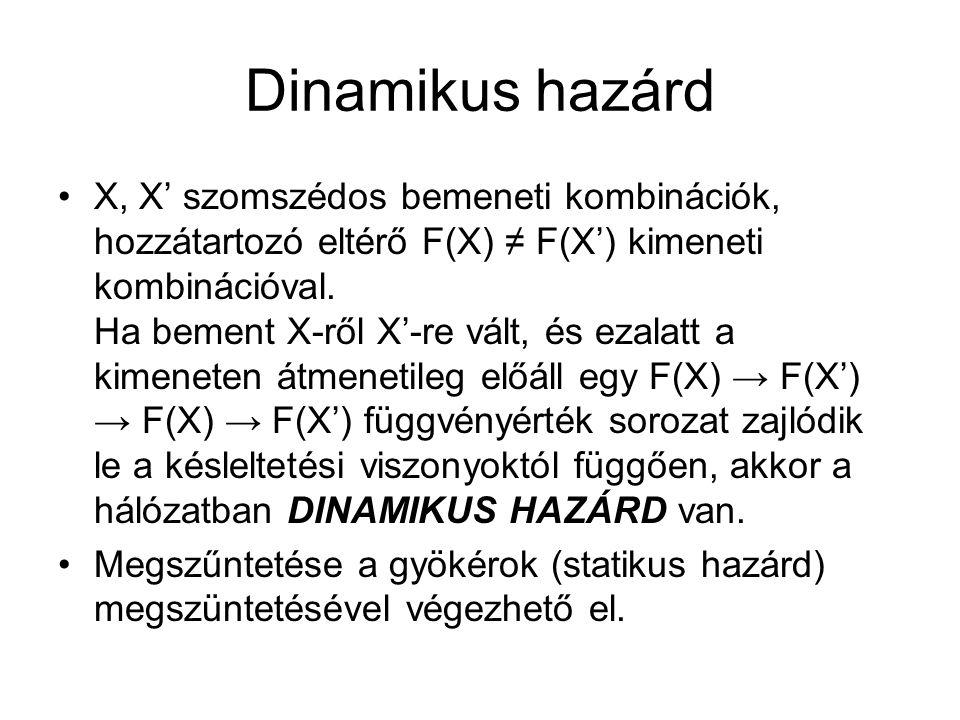 Dinamikus hazárd •X, X' szomszédos bemeneti kombinációk, hozzátartozó eltérő F(X) ≠ F(X') kimeneti kombinációval. Ha bement X-ről X'-re vált, és ezala