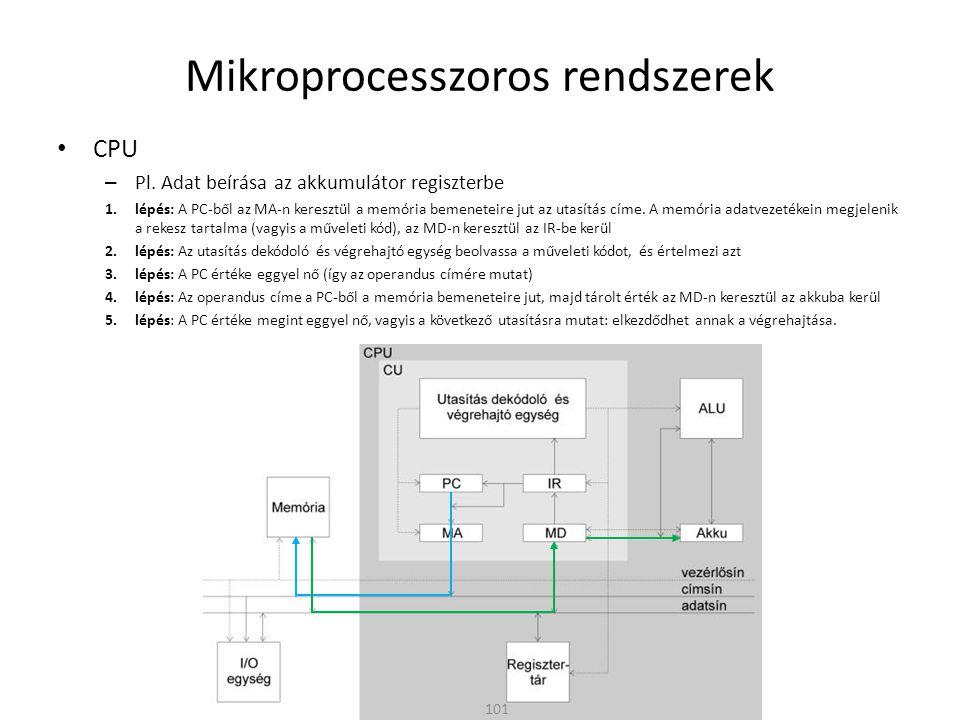 Mikroprocesszoros rendszerek • CPU – Pl.