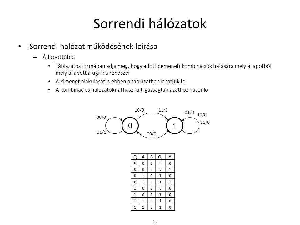 Sorrendi hálózatok • Sorrendi hálózat működésének leírása – Állapottábla • Táblázatos formában adja meg, hogy adott bemeneti kombinációk hatására mely állapotból mely állapotba ugrik a rendszer • A kimenet alakulását is ebben a táblázatban írhatjuk fel • A kombinációs hálózatoknál használt igazságtáblázathoz hasonló 17 0 1 00/0 10/0 01/1 11/1 00/0 01/0 11/0 10/0 Q AB Q' Y 0 00 0 0 0 01 0 1 0 10 1 0 0 11 1 1 1 00 0 0 1 01 1 0 1 10 1 0 1 11 1 0