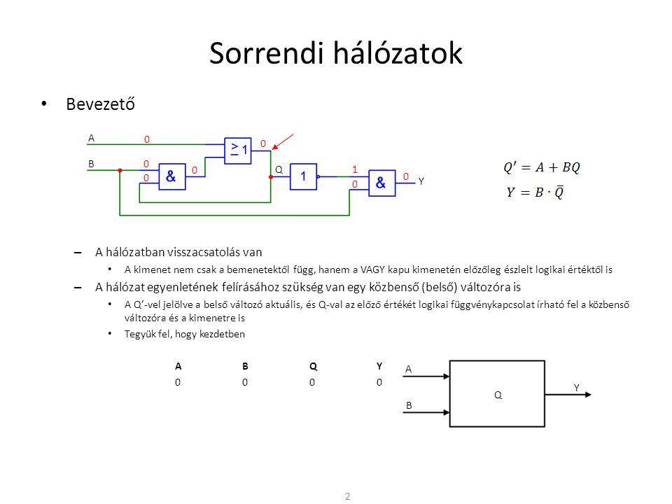 Sorrendi hálózatok • Bevezető – A hálózatban visszacsatolás van • A kimenet nem csak a bemenetektől függ, hanem a VAGY kapu kimenetén előzőleg észlelt logikai értéktől is – A hálózat egyenletének felírásához szükség van egy közbenső (belső) változóra is • A Q'-vel jelölve a belső változó aktuális, és Q-val az előző értékét logikai függvénykapcsolat írható fel a közbenső változóra és a kimenetre is • Tegyük fel, hogy kezdetben ABQY 0000 2 A B Q Y 0 0 0 0 0 1 0 0 A B Y Q