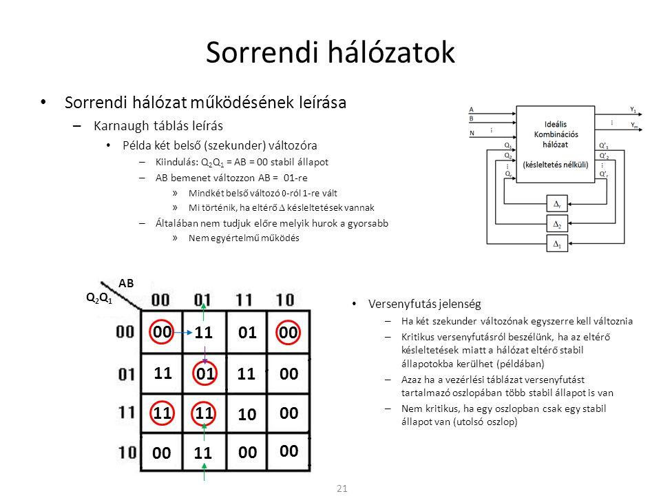 Sorrendi hálózatok • Sorrendi hálózat működésének leírása – Karnaugh táblás leírás • Példa két belső (szekunder) változóra – Kiindulás: Q 2 Q 1 = AB = 00 stabil állapot – AB bemenet változzon AB = 01-re » Mindkét belső változó 0-ról 1-re vált » Mi történik, ha eltérő  késleltetések vannak – Általában nem tudjuk előre melyik hurok a gyorsabb » Nem egyértelmű működés 21 00 11 00 01 10 00 AB Q2Q1Q2Q1 • Versenyfutás jelenség – Ha két szekunder változónak egyszerre kell változnia – Kritikus versenyfutásról beszélünk, ha az eltérő késleltetések miatt a hálózat eltérő stabil állapotokba kerülhet (példában) – Azaz ha a vezérlési táblázat versenyfutást tartalmazó oszlopában több stabil állapot is van – Nem kritikus, ha egy oszlopban csak egy stabil állapot van (utolsó oszlop)