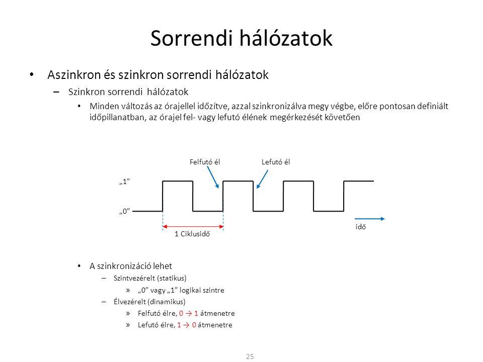 """Sorrendi hálózatok • Aszinkron és szinkron sorrendi hálózatok – Szinkron sorrendi hálózatok • Minden változás az órajellel időzítve, azzal szinkronizálva megy végbe, előre pontosan definiált időpillanatban, az órajel fel- vagy lefutó élének megérkezését követően • A szinkronizáció lehet – Szintvezérelt (statikus) » """"0 vagy """"1 logikai szintre – Élvezérelt (dinamikus) » Felfutó élre, 0 → 1 átmenetre » Lefutó élre, 1 → 0 átmenetre 25 """"1 """"0 1 Ciklusidő idő Felfutó élLefutó él"""