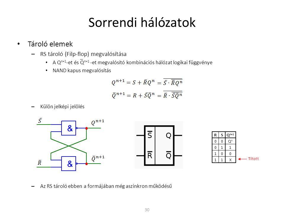 Sorrendi hálózatok • Tároló elemek – RS tároló (Filp-flop) megvalósítása • A Q n+1 -et és Q n+1 -et megvalósító kombinációs hálózat logikai függvénye • NAND kapus megvalósítás – Külön jelképi jelölés – Az RS tároló ebben a formájában még aszinkron működésű 30 _ RS Q n+1 00 QnQn 01 1 10 0 11X Tiltott