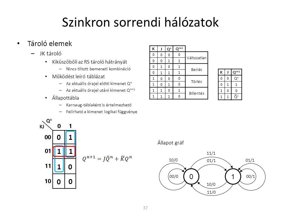 Szinkron sorrendi hálózatok • Tároló elemek – JK tároló • Kiküszöböli az RS tároló hátrányát – Nincs tiltott bemeneti kombináció • Működést leíró táblázat – Az aktuális órajel előtti kimenet Q n – Az aktuális órajel utáni kimenet Q n+1 • Állapottábla – Karnaug-táblaként is értelmezhető – Felírható a kimenet logikai függvénye Állapot gráf 37 KJ Q n+1 00 QnQn 01 1 10 0 11 QnQn K JQnQn 0 00 0 Változatlan 0 01 1 0 10 1 Beírás 0 11 1 1 00 0 Törlés 1 01 0 1 10 1 Billentés 1110 0 1 01/1 00/0 10/0 00/1 QnQn KJ 1 1 0 0 0 10 1 _ 11/1 11/0 10/0 01/1
