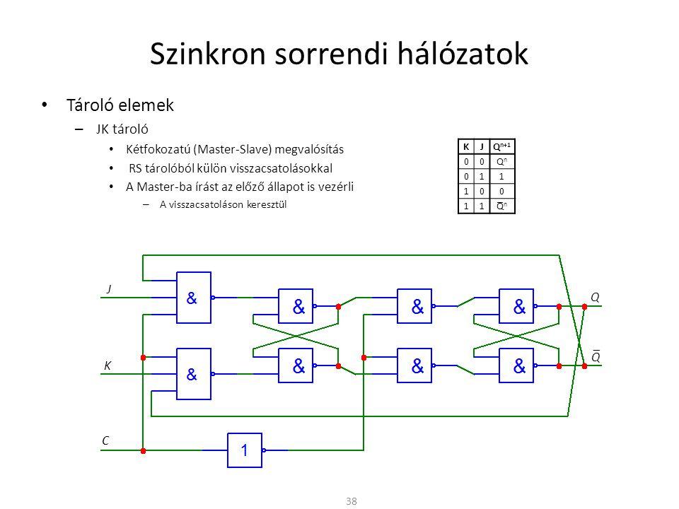 Szinkron sorrendi hálózatok • Tároló elemek – JK tároló • Kétfokozatú (Master-Slave) megvalósítás • RS tárolóból külön visszacsatolásokkal • A Master-ba írást az előző állapot is vezérli – A visszacsatoláson keresztül 38 KJ Q n+1 00 QnQn 01 1 10 0 11 QnQn C J K Q Q _ _