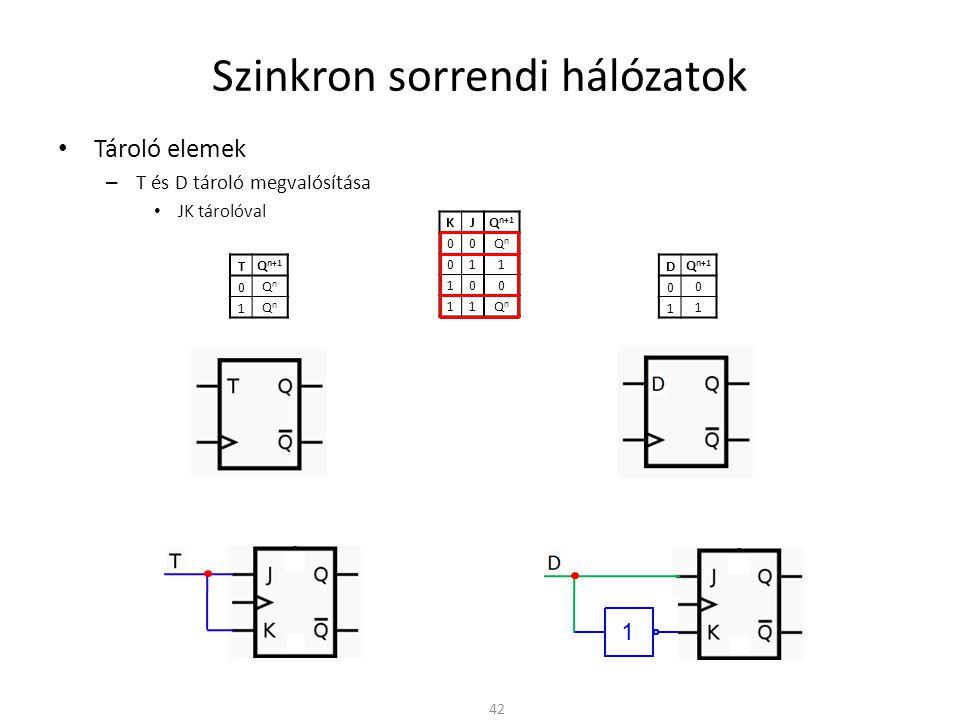 Szinkron sorrendi hálózatok • Tároló elemek – T és D tároló megvalósítása • JK tárolóval 42 T Q n+1 0 QnQn 1 QnQn D 0 0 1 1 KJ 00 QnQn 01 1 10 0 11QnQn