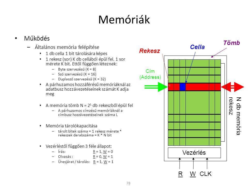 Memóriák • Működés – Általános memória felépítése • 1 db cella 1 bit tárolására képes • 1 rekesz (sor) K db cellából épül fel.