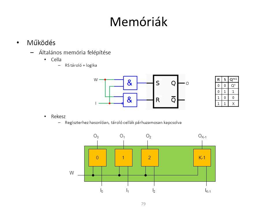 Memóriák • Működés – Általános memória felépítése • Cella – RS tároló + logika • Rekesz – Regiszterhez hasonlóan, tároló cellák párhuzamosan kapcsolva 79 I W RS Q n+1 00 QnQn 01 1 10 0 11X O 012K-1 I0I0 I1I1 I2I2 I K-1 O0O0 O1O1 O2O2 O K-1 W