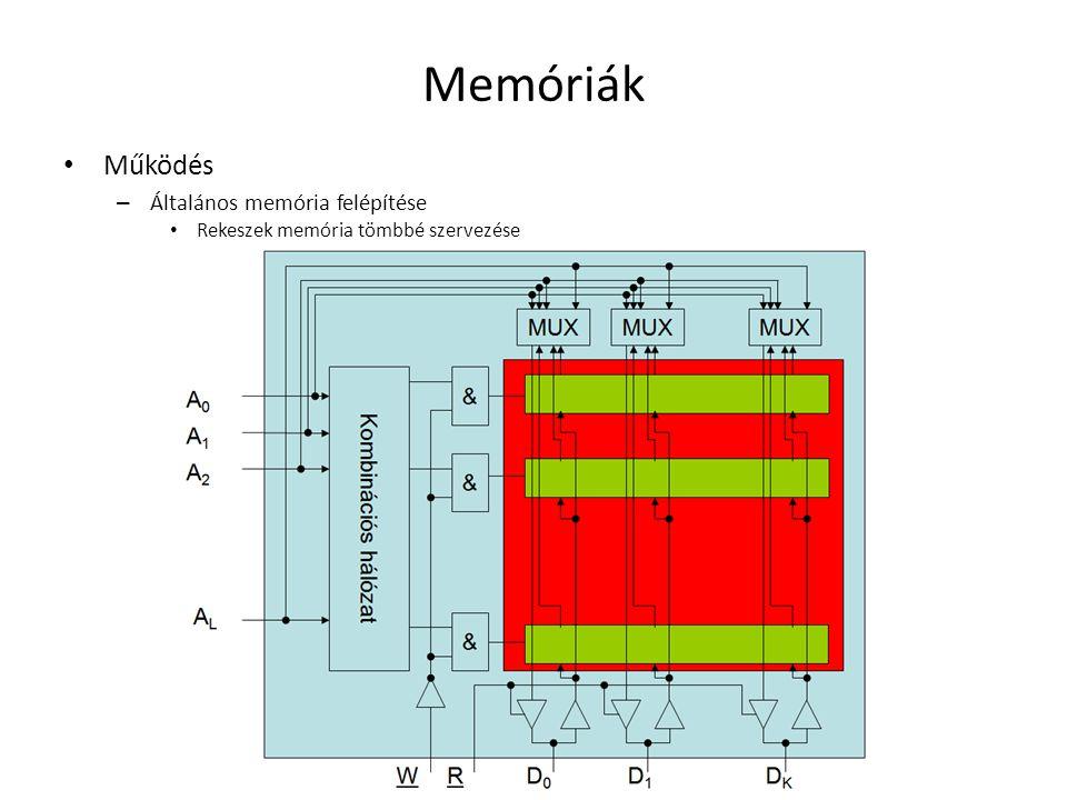 Memóriák • Működés – Általános memória felépítése • Rekeszek memória tömbbé szervezése 80