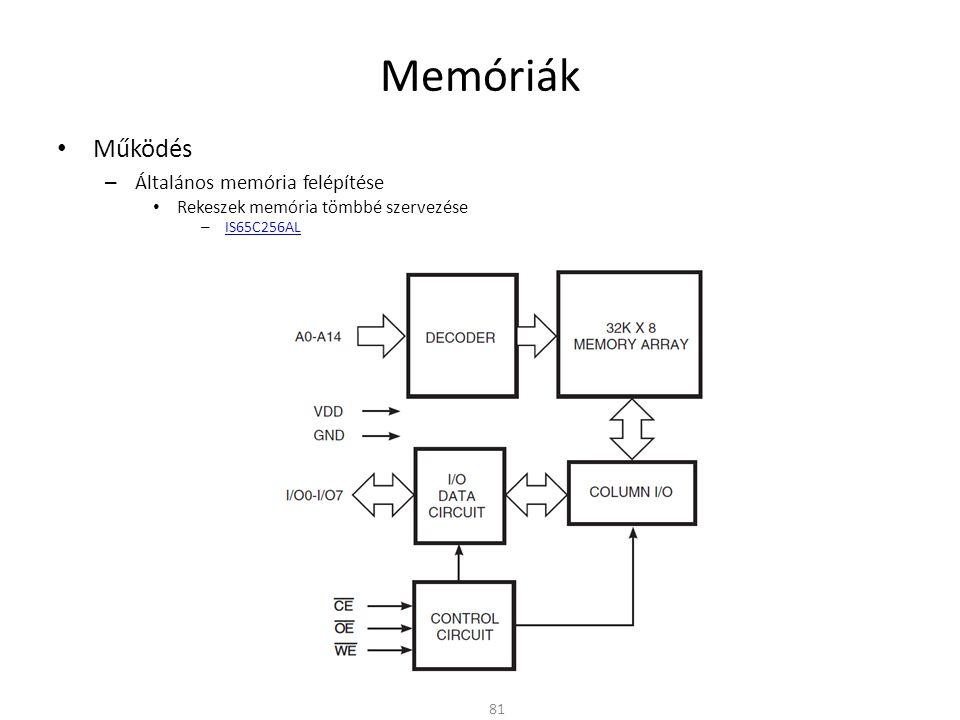 Memóriák • Működés – Általános memória felépítése • Rekeszek memória tömbbé szervezése – IS65C256AL IS65C256AL 81