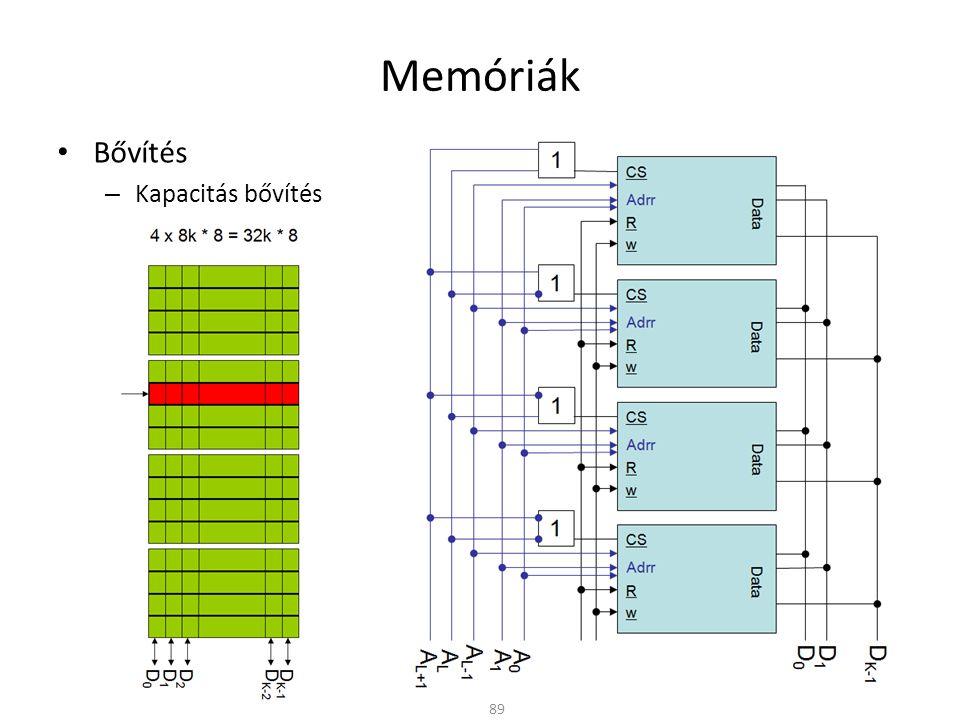 Memóriák • Bővítés – Kapacitás bővítés 89