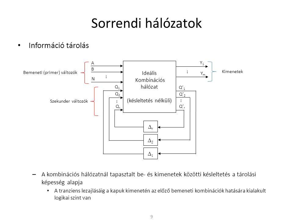 Szinkron sorrendi hálózatok • Szinkron sorrendi hálózat működése – VHDL Használt könyvtárak (hasonló: #include ) Be- kimenetek definíciója (portok) Belső jelek, konstansok stb..