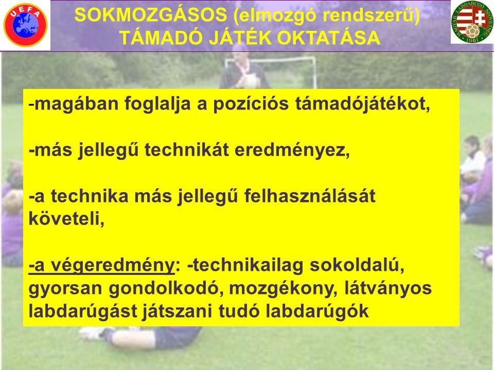 SOKMOZGÁSOS (elmozgó rendszerű) TÁMADÓ JÁTÉK OKTATÁSA -magában foglalja a pozíciós támadójátékot, -más jellegű technikát eredményez, -a technika más j