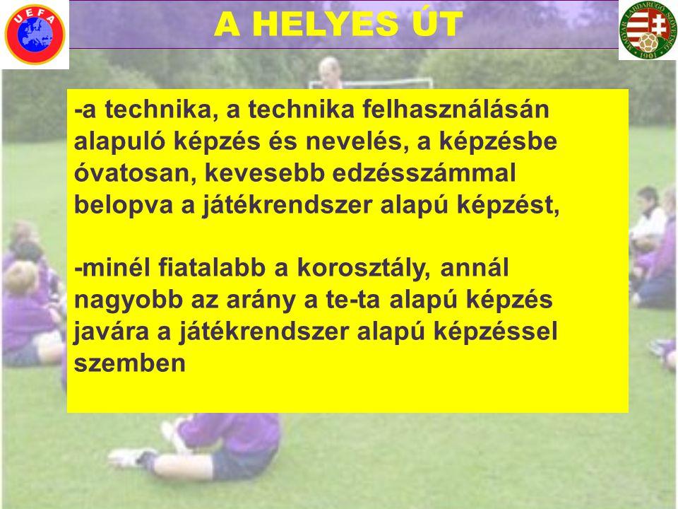A HELYES ÚT -a technika, a technika felhasználásán alapuló képzés és nevelés, a képzésbe óvatosan, kevesebb edzésszámmal belopva a játékrendszer alapú