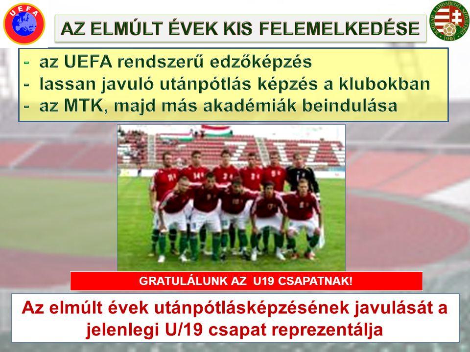 Az elmúlt évek utánpótlásképzésének javulását a jelenlegi U/19 csapat reprezentálja GRATULÁLUNK AZ U19 CSAPATNAK!