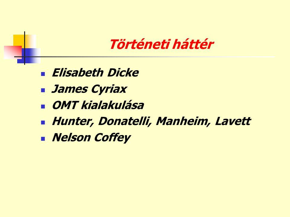 Történeti háttér  Elisabeth Dicke  James Cyriax  OMT kialakulása  Hunter, Donatelli, Manheim, Lavett  Nelson Coffey