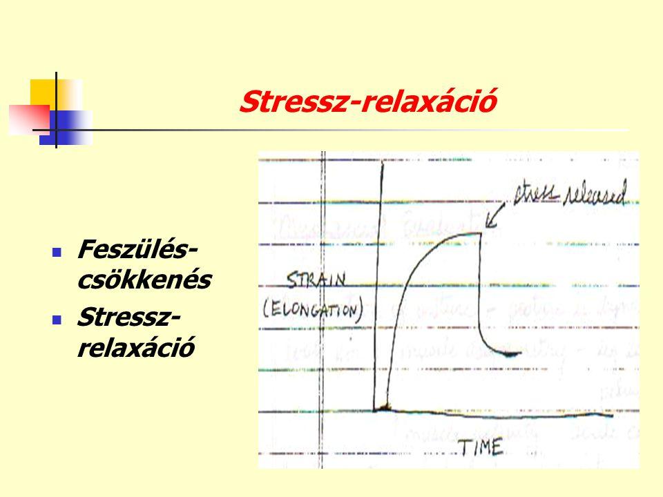 Stressz-relaxáció  Feszülés- csökkenés  Stressz- relaxáció