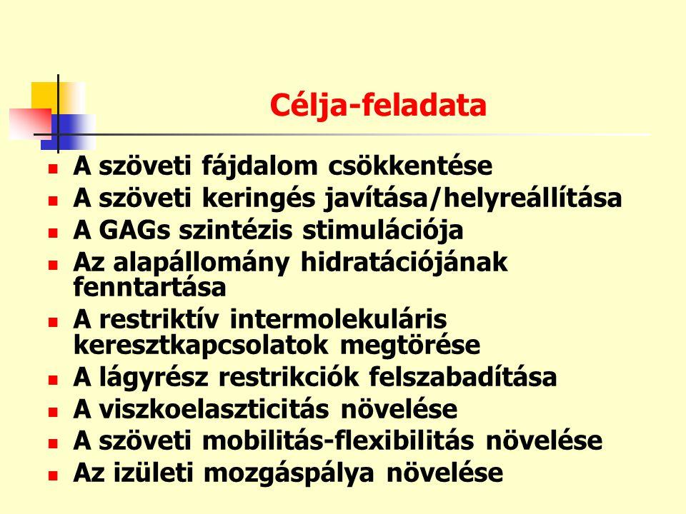 Célja-feladata  A szöveti fájdalom csökkentése  A szöveti keringés javítása/helyreállítása  A GAGs szintézis stimulációja  Az alapállomány hidratá