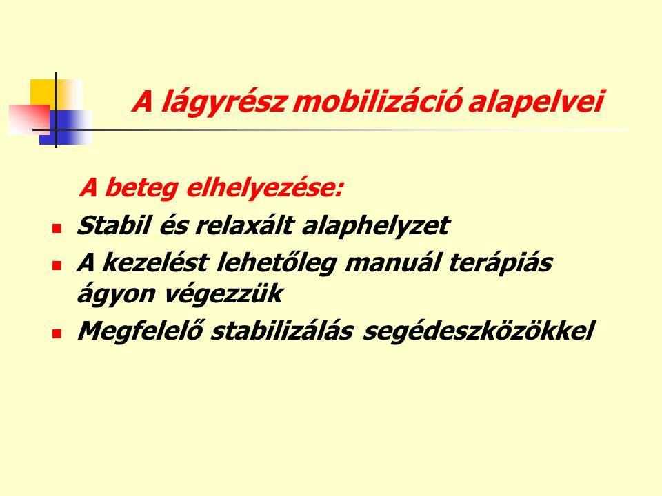 A lágyrész mobilizáció alapelvei A beteg elhelyezése:  Stabil és relaxált alaphelyzet  A kezelést lehetőleg manuál terápiás ágyon végezzük  Megfele