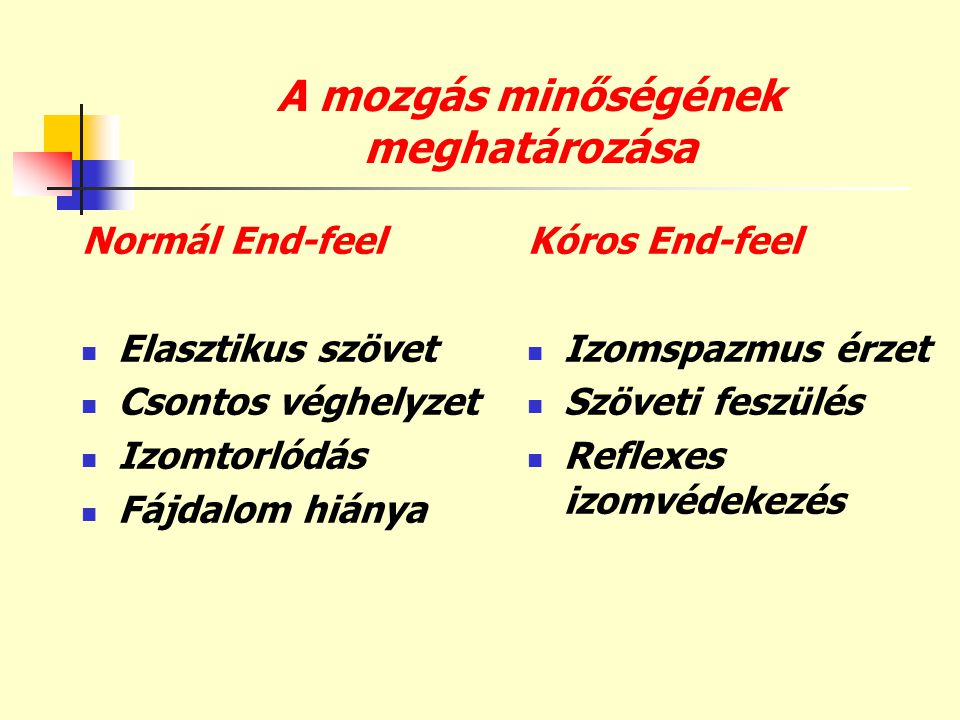 A mozgás minőségének meghatározása Normál End-feel  Elasztikus szövet  Csontos véghelyzet  Izomtorlódás  Fájdalom hiánya Kóros End-feel  Izomspaz