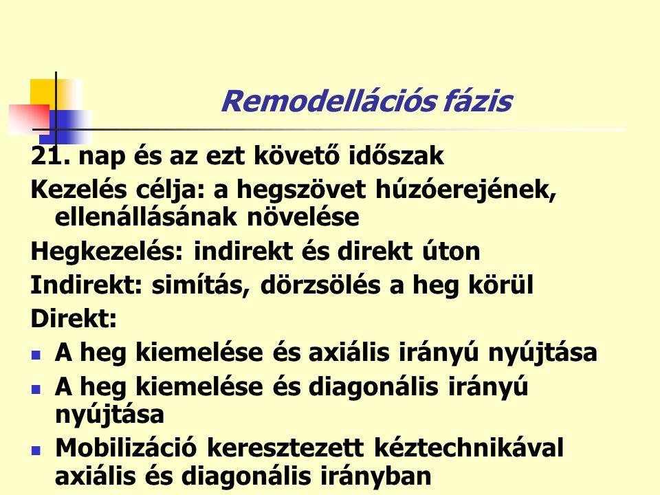 Remodellációs fázis 21. nap és az ezt követő időszak Kezelés célja: a hegszövet húzóerejének, ellenállásának növelése Hegkezelés: indirekt és direkt ú