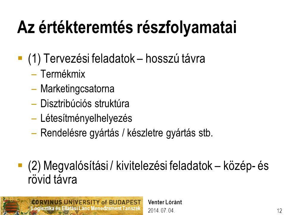 Logisztika és Ellátási Lánc Menedzsment Tanszék 2014. 07. 04. Venter Lóránt 12 Az értékteremtés részfolyamatai  (1) Tervezési feladatok – hosszú távr