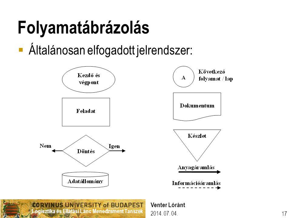 Logisztika és Ellátási Lánc Menedzsment Tanszék 17 Folyamatábrázolás  Általánosan elfogadott jelrendszer: 2014. 07. 04. Venter Lóránt
