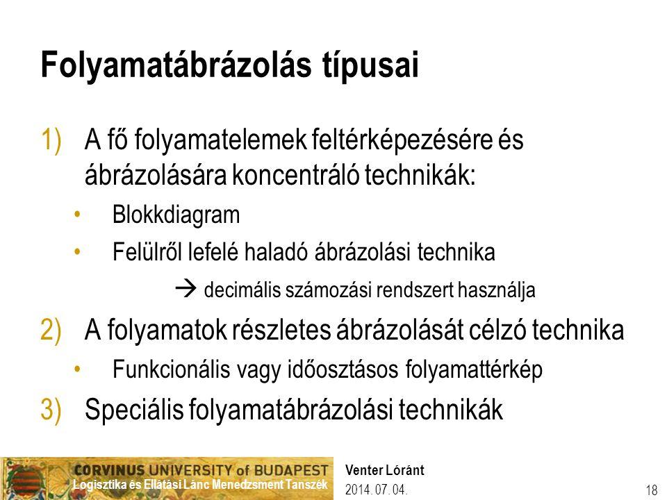 Logisztika és Ellátási Lánc Menedzsment Tanszék 18 Folyamatábrázolás típusai 1)A fő folyamatelemek feltérképezésére és ábrázolására koncentráló techni