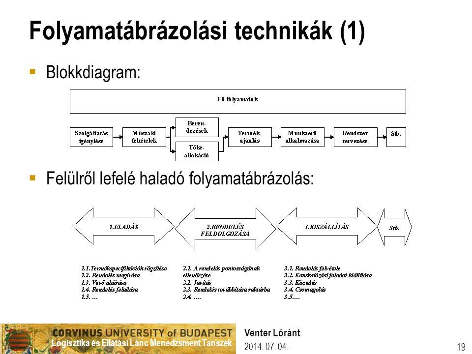 Logisztika és Ellátási Lánc Menedzsment Tanszék 19 Folyamatábrázolási technikák (1)  Blokkdiagram:  Felülről lefelé haladó folyamatábrázolás: 2014.