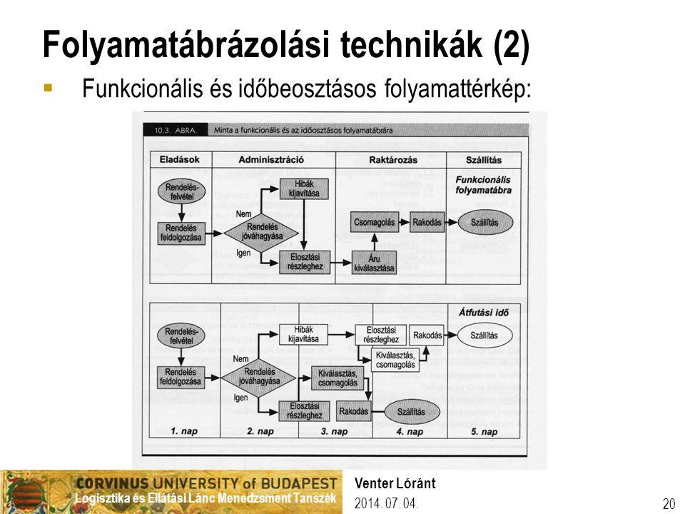 Logisztika és Ellátási Lánc Menedzsment Tanszék 20 Folyamatábrázolási technikák (2)  Funkcionális és időbeosztásos folyamattérkép: 2014. 07. 04. Vent