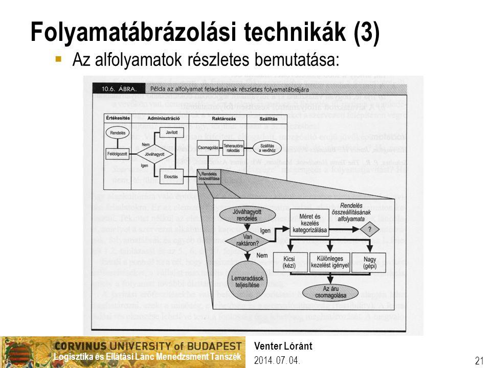 Logisztika és Ellátási Lánc Menedzsment Tanszék 2014. 07. 04. Venter Lóránt 21 Folyamatábrázolási technikák (3)  Az alfolyamatok részletes bemutatása