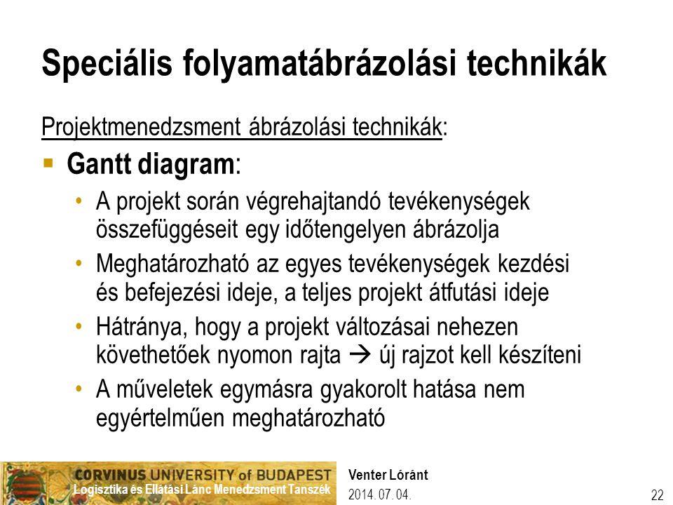 Logisztika és Ellátási Lánc Menedzsment Tanszék 2014. 07. 04. Venter Lóránt 22 Speciális folyamatábrázolási technikák Projektmenedzsment ábrázolási te