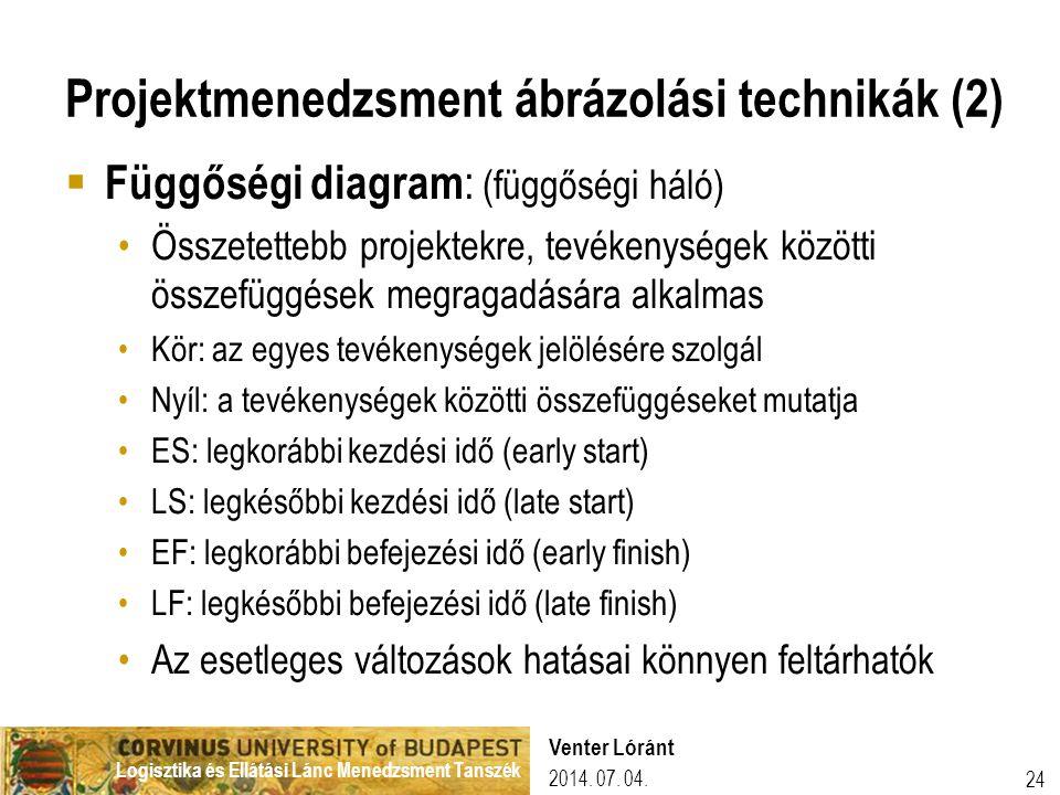 Logisztika és Ellátási Lánc Menedzsment Tanszék 2014. 07. 04. Venter Lóránt 24 Projektmenedzsment ábrázolási technikák (2)  Függőségi diagram : (függ