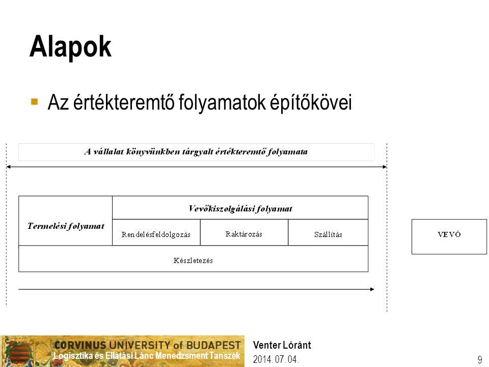 Logisztika és Ellátási Lánc Menedzsment Tanszék Alapok  Az értékteremtő folyamatok építőkövei 2014.