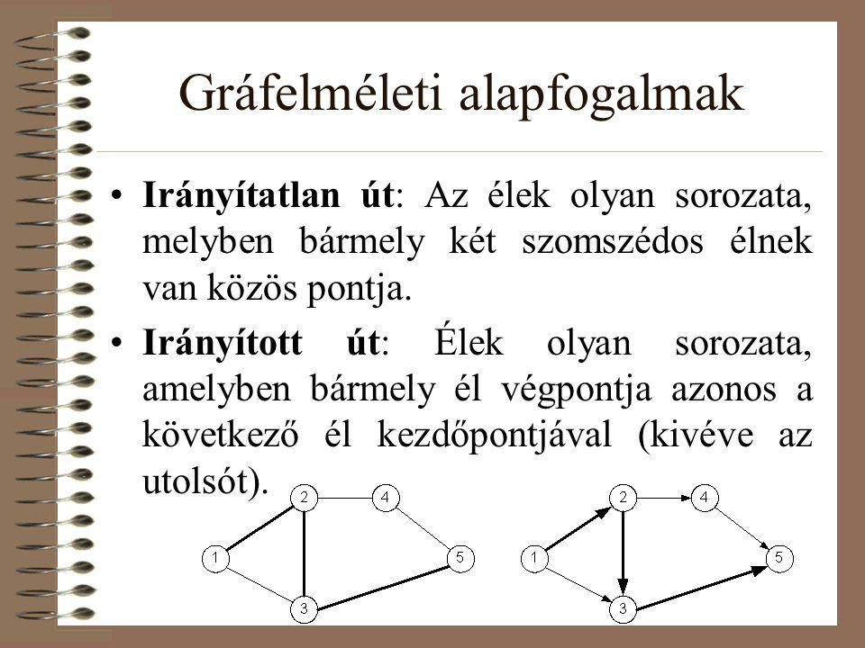 Gráfelméleti alapfogalmak 1.Példa: Jelölés (érintett csúcsok felsorolása): pl.