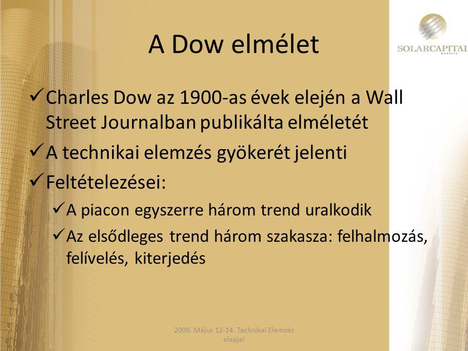 A Dow elmélet  Charles Dow az 1900-as évek elején a Wall Street Journalban publikálta elméletét  A technikai elemzés gyökerét jelenti  Feltételezés