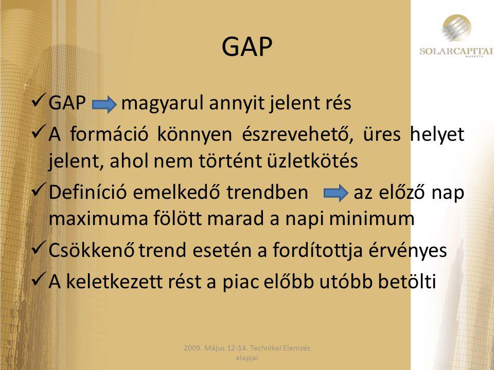 GAP  GAP magyarul annyit jelent rés  A formáció könnyen észrevehető, üres helyet jelent, ahol nem történt üzletkötés  Definíció emelkedő trendben a
