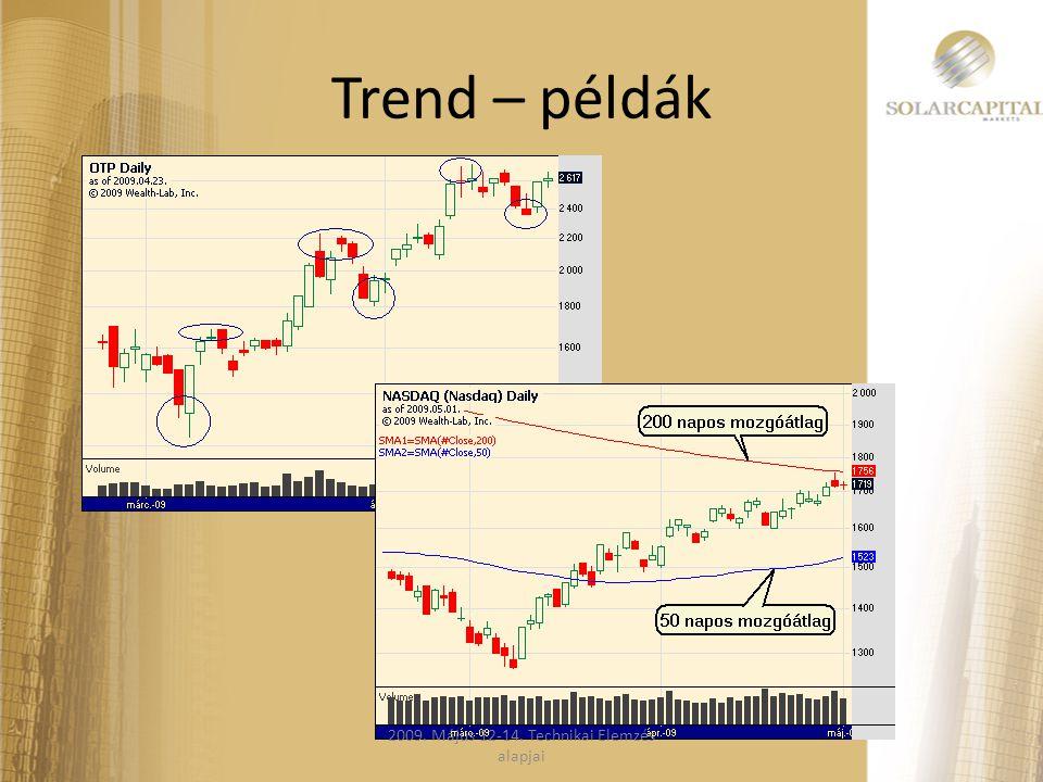 Trend – példák 2009. Május 12-14. Technikai Elemzés alapjai