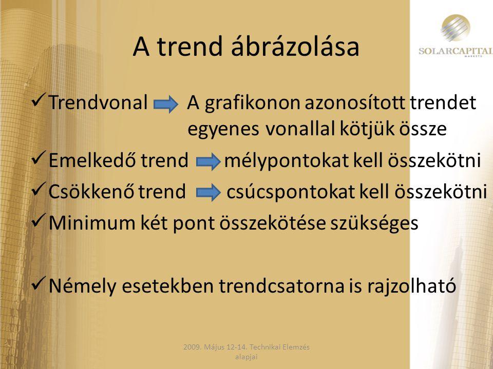 A trend ábrázolása  Trendvonal A grafikonon azonosított trendet egyenes vonallal kötjük össze  Emelkedő trend mélypontokat kell összekötni  Csökken