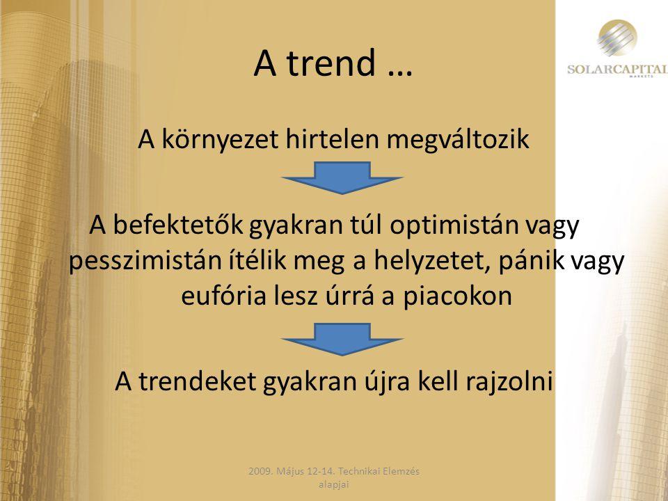 A trend … A környezet hirtelen megváltozik A befektetők gyakran túl optimistán vagy pesszimistán ítélik meg a helyzetet, pánik vagy eufória lesz úrrá