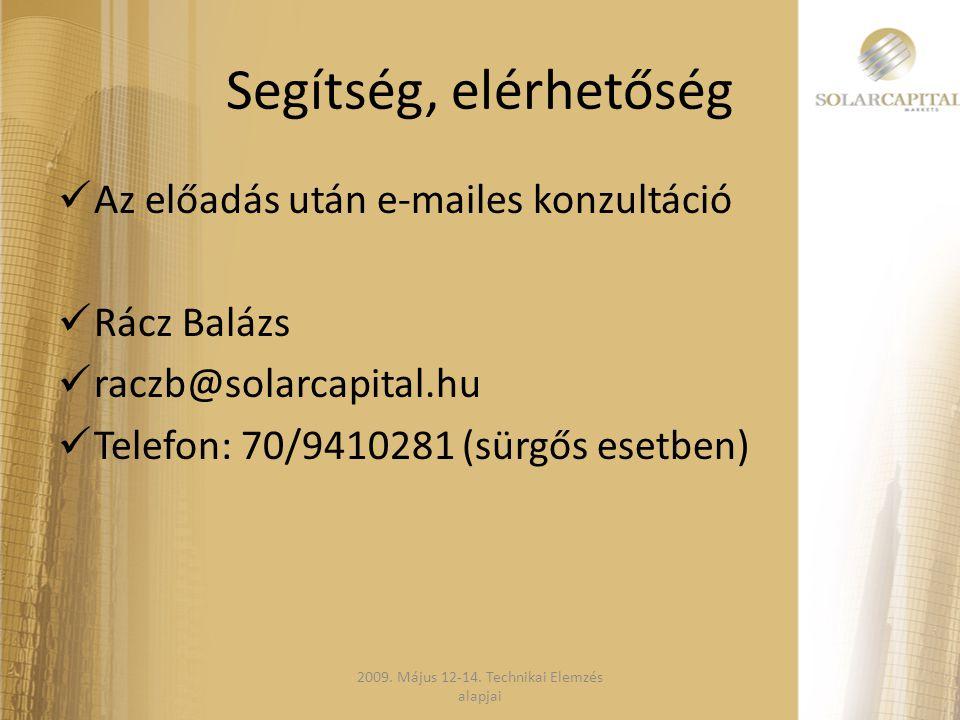 Segítség, elérhetőség  Az előadás után e-mailes konzultáció  Rácz Balázs  raczb@solarcapital.hu  Telefon: 70/9410281 (sürgős esetben) 2009. Május