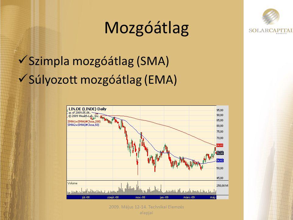Mozgóátlag  Szimpla mozgóátlag (SMA)  Súlyozott mozgóátlag (EMA) 2009. Május 12-14. Technikai Elemzés alapjai