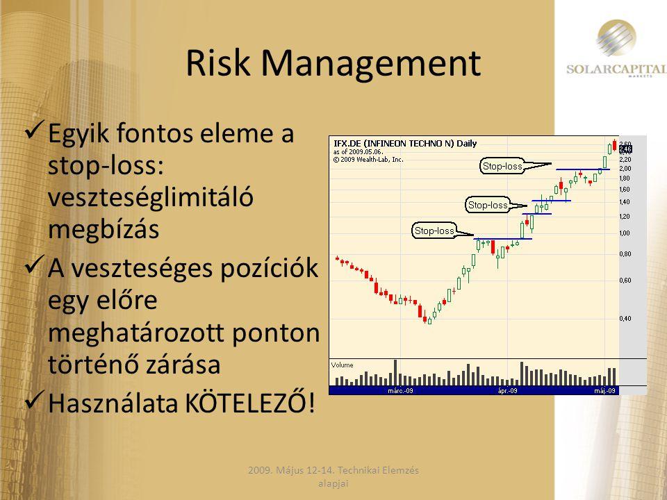 Risk Management  Egyik fontos eleme a stop-loss: veszteséglimitáló megbízás  A veszteséges pozíciók egy előre meghatározott ponton történő zárása 