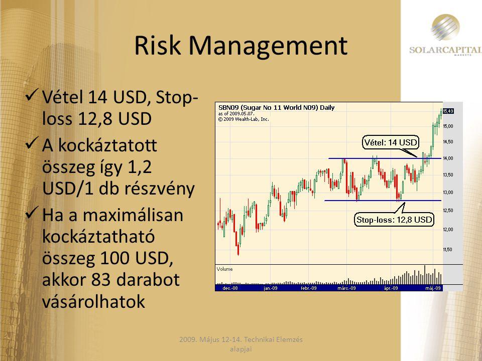Risk Management  Vétel 14 USD, Stop- loss 12,8 USD  A kockáztatott összeg így 1,2 USD/1 db részvény  Ha a maximálisan kockáztatható összeg 100 USD,