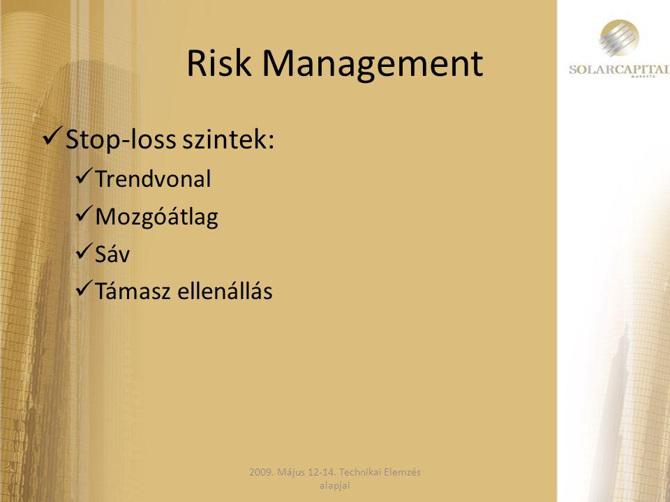 Risk Management  Stop-loss szintek:  Trendvonal  Mozgóátlag  Sáv  Támasz ellenállás 2009. Május 12-14. Technikai Elemzés alapjai