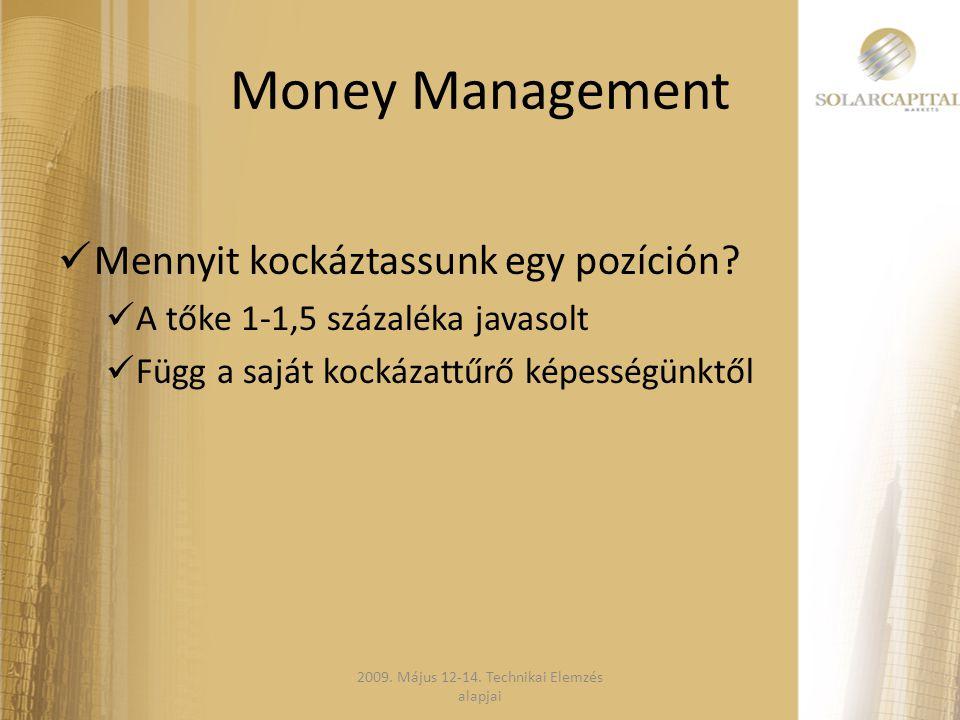 Money Management  Mennyit kockáztassunk egy pozíción?  A tőke 1-1,5 százaléka javasolt  Függ a saját kockázattűrő képességünktől 2009. Május 12-14.