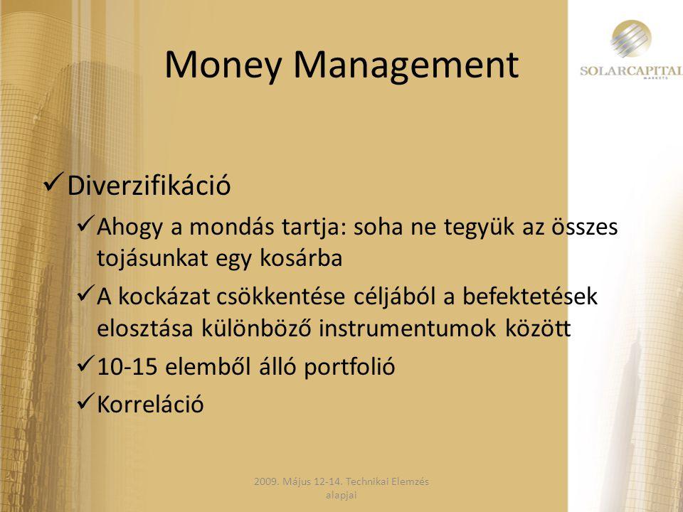 Money Management  Diverzifikáció  Ahogy a mondás tartja: soha ne tegyük az összes tojásunkat egy kosárba  A kockázat csökkentése céljából a befekte